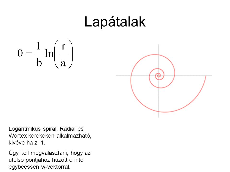 Lapátalak Logaritmikus spirál. Radiál és Wortex kerekeken alkalmazható, kivéve ha z=1.