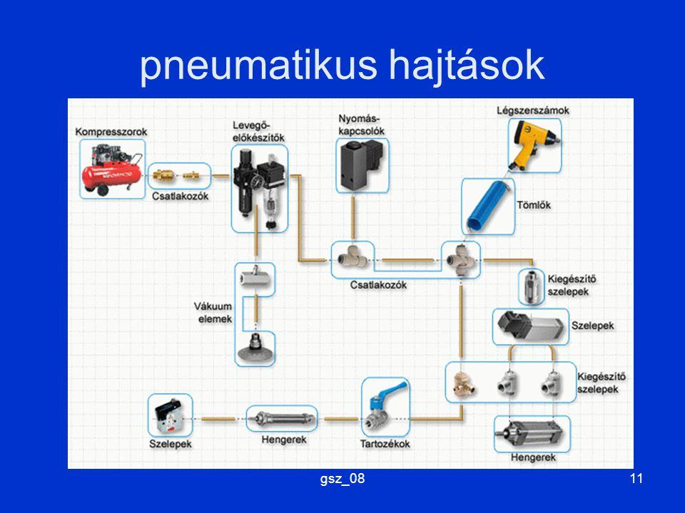 pneumatikus hajtások gsz_08