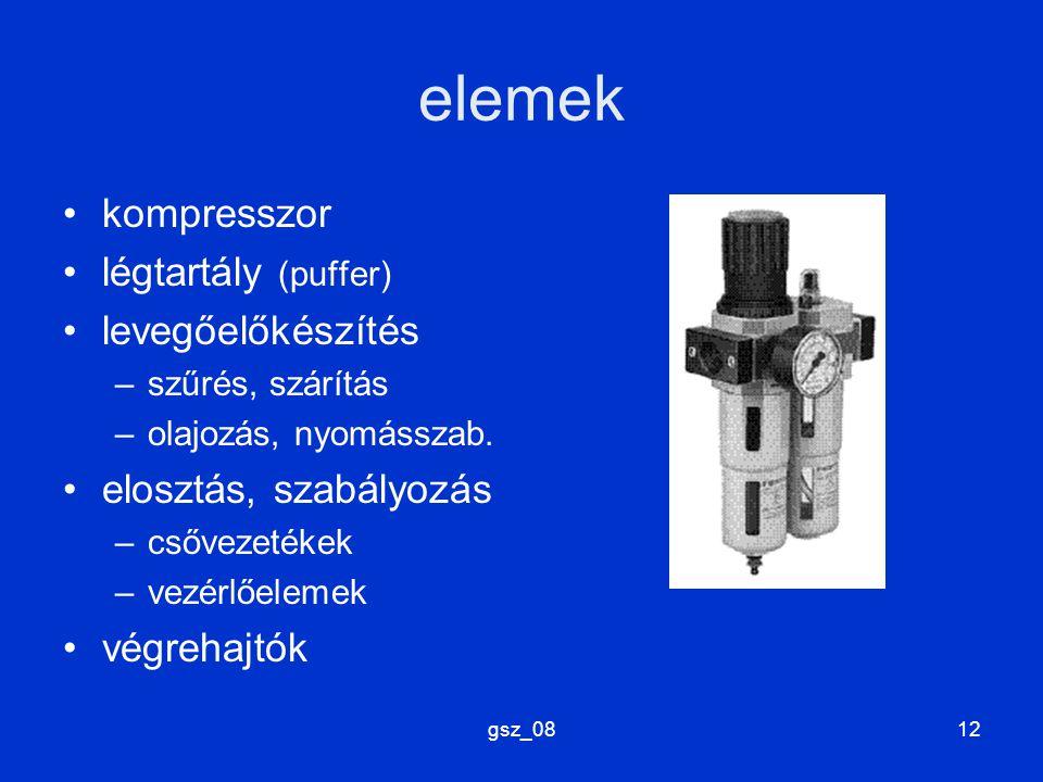 elemek kompresszor légtartály (puffer) levegőelőkészítés