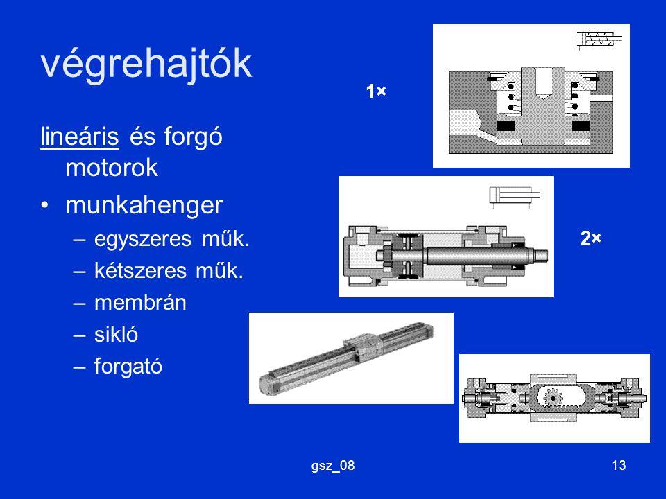 végrehajtók lineáris és forgó motorok munkahenger egyszeres műk.