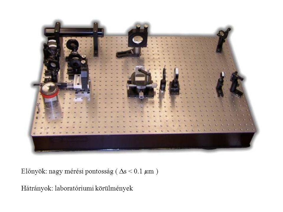 Előnyök: nagy mérési pontosság ( s < 0.1 m )