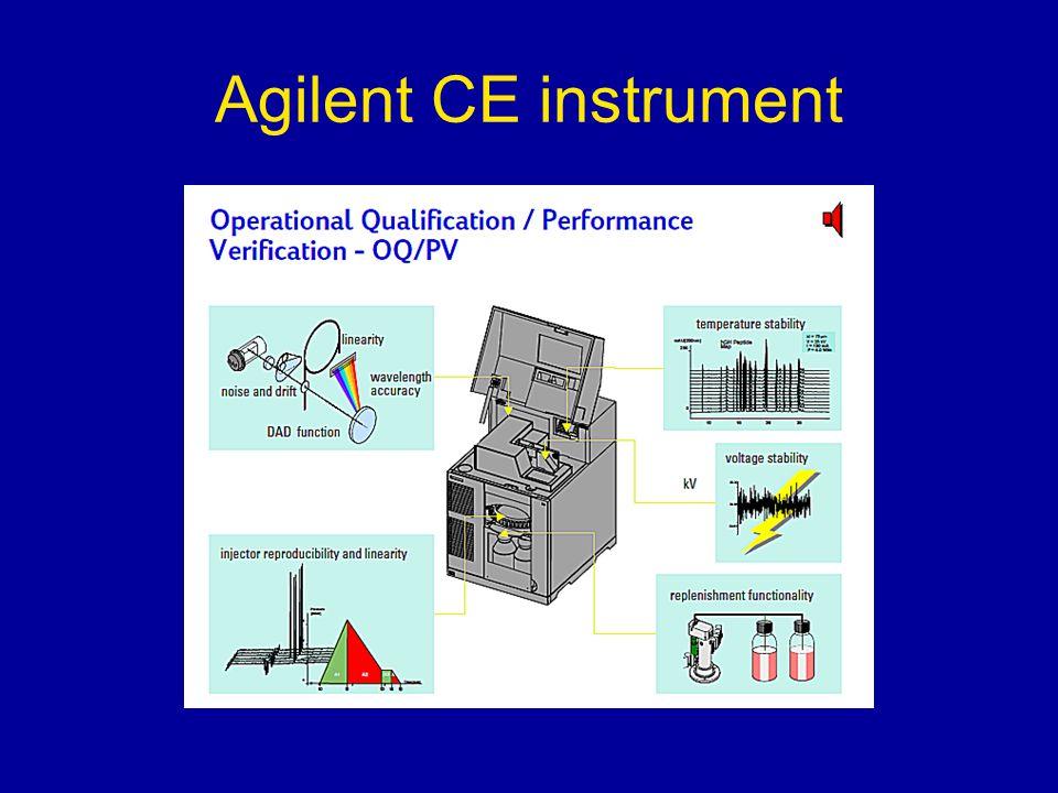 Agilent CE instrument