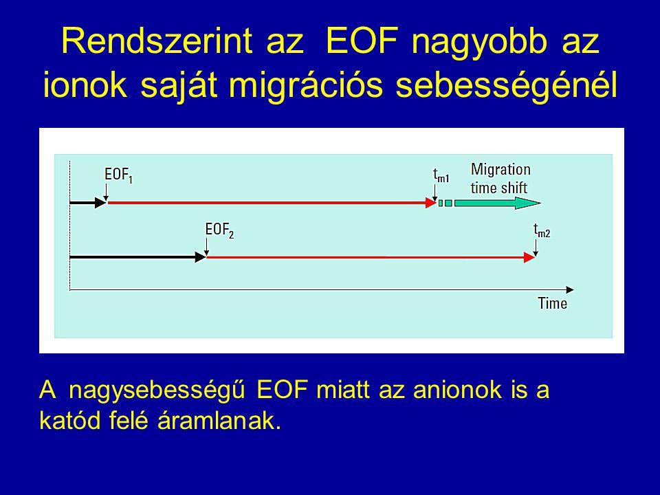 Rendszerint az EOF nagyobb az ionok saját migrációs sebességénél