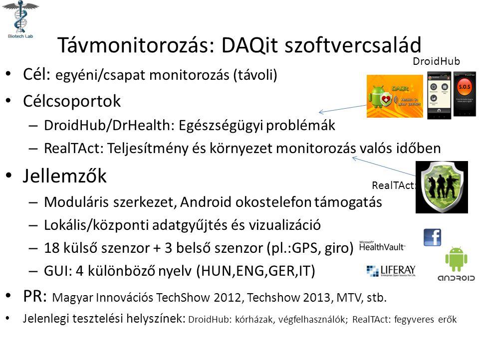 Távmonitorozás: DAQit szoftvercsalád