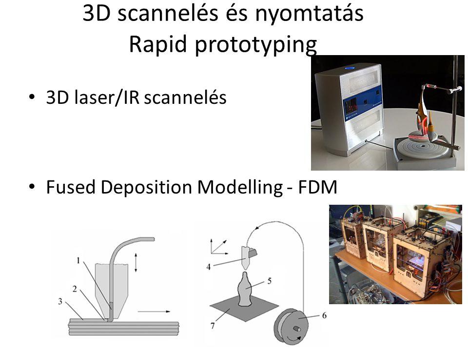 3D scannelés és nyomtatás Rapid prototyping