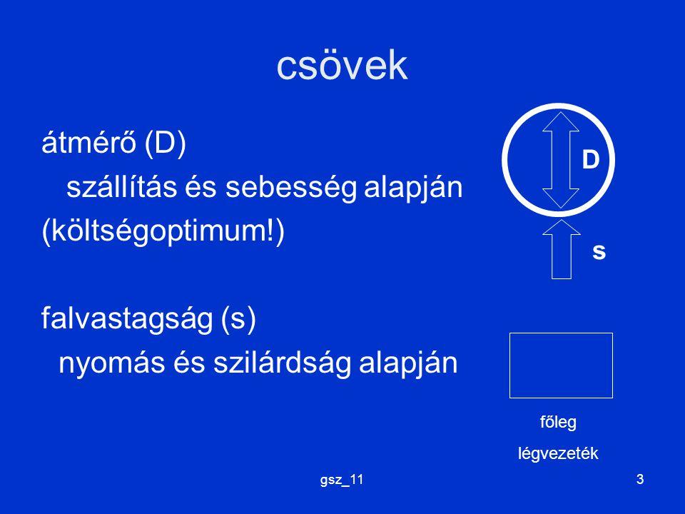 csövek átmérő (D) szállítás és sebesség alapján (költségoptimum!)