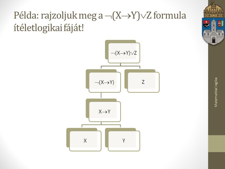Példa: rajzoljuk meg a (XY)Z formula ítéletlogikai fáját!