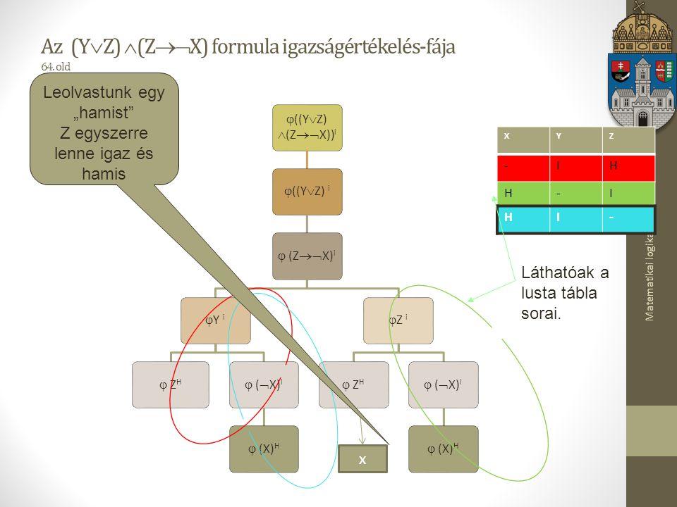 Az (YZ) (ZX) formula igazságértékelés-fája 64. old