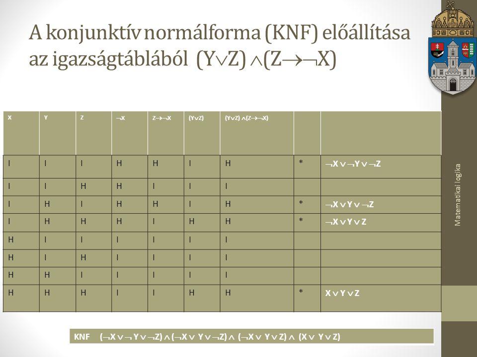 A konjunktív normálforma (KNF) előállítása az igazságtáblából (YZ) (ZX)