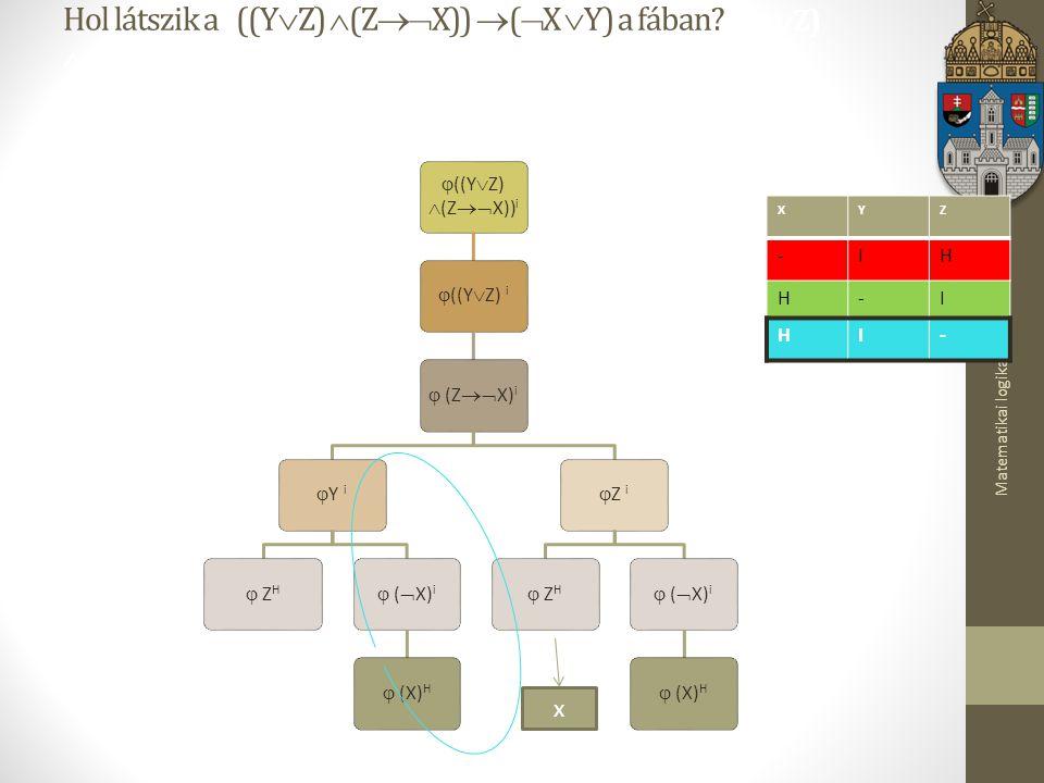 Hol látszik a ((YZ) (ZX)) (X Y) a fában (Ya Z) (ZX) 