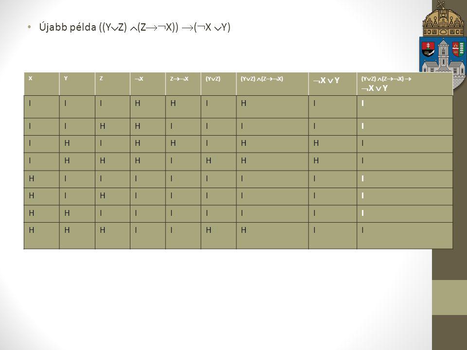 Újabb példa ((YZ) (ZX)) (X Y)