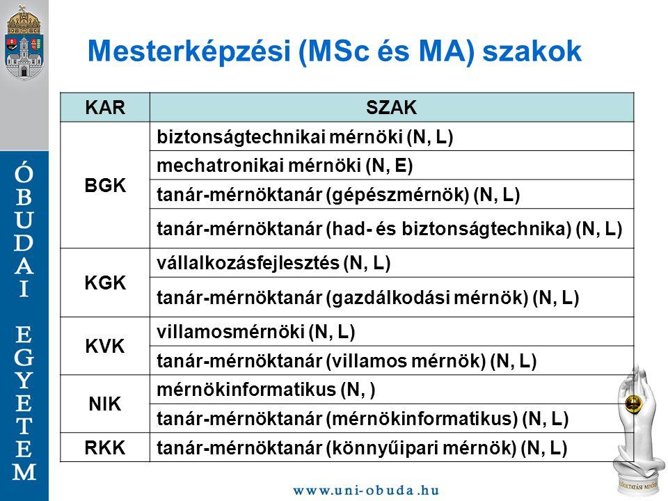 Mesterképzési (MSc és MA) szakok