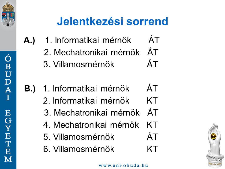 Jelentkezési sorrend A.) 1. Informatikai mérnök ÁT