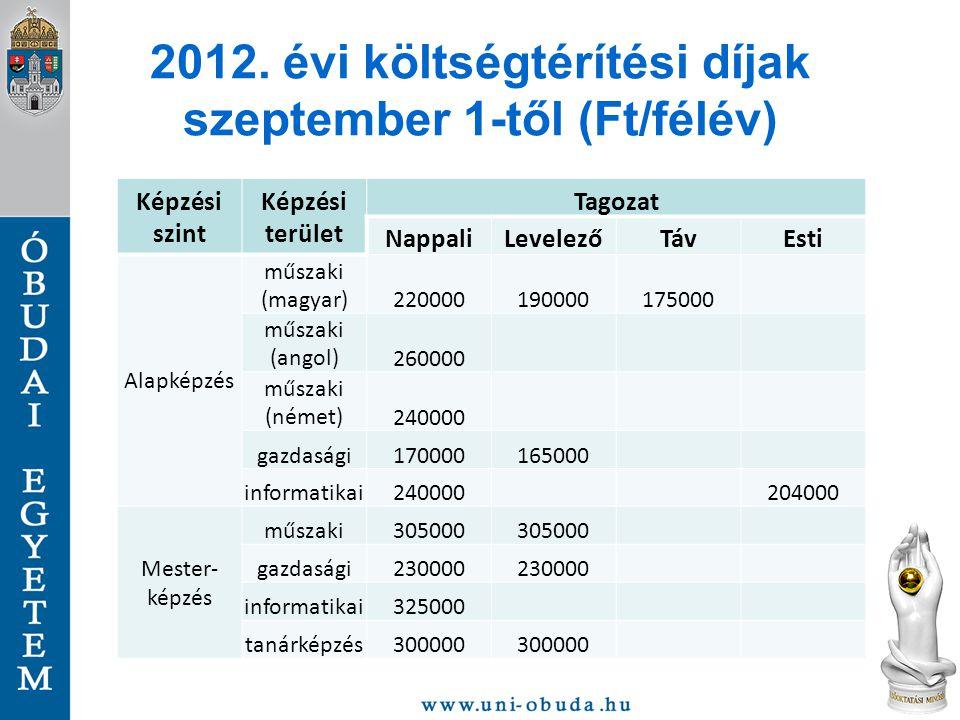 2012. évi költségtérítési díjak szeptember 1-től (Ft/félév)