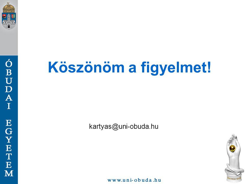 Köszönöm a figyelmet! kartyas@uni-obuda.hu