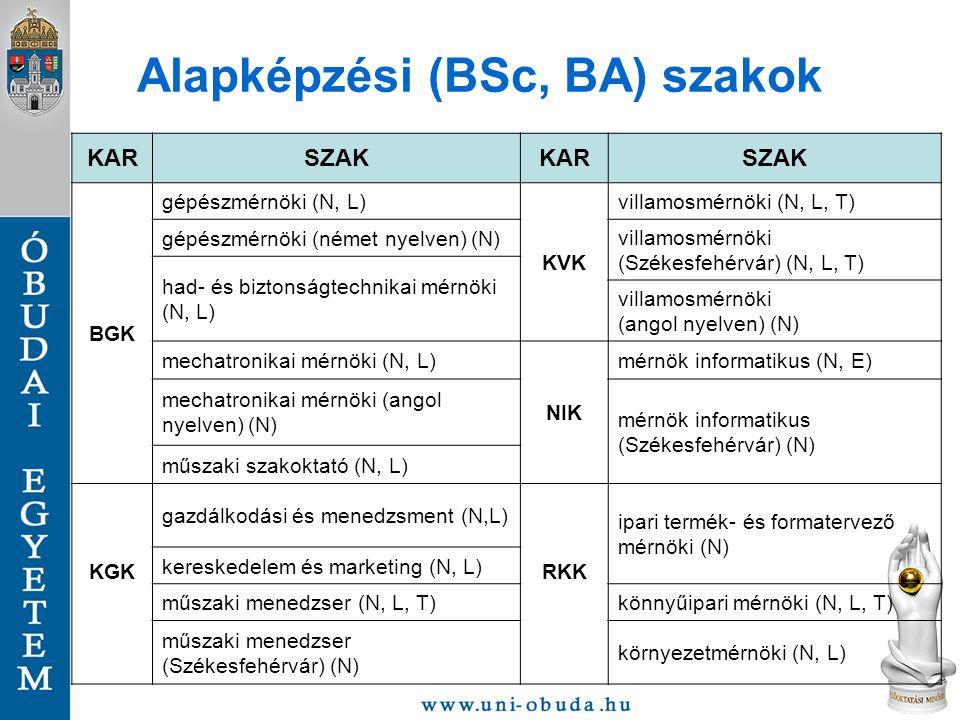Alapképzési (BSc, BA) szakok
