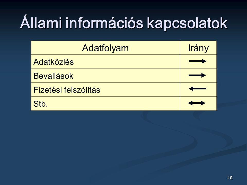 Állami információs kapcsolatok