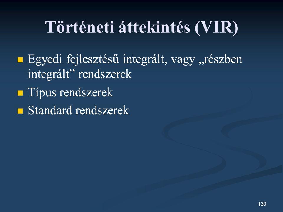 Történeti áttekintés (VIR)