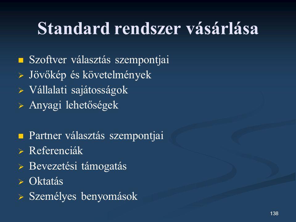 Standard rendszer vásárlása