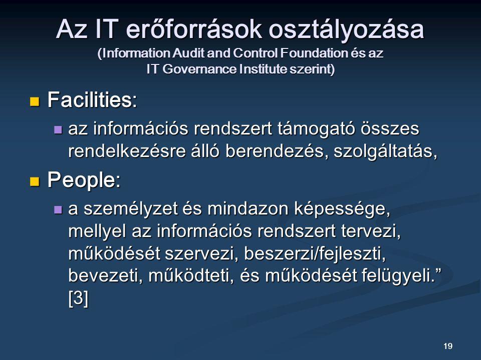 Az IT erőforrások osztályozása (Information Audit and Control Foundation és az IT Governance Institute szerint)