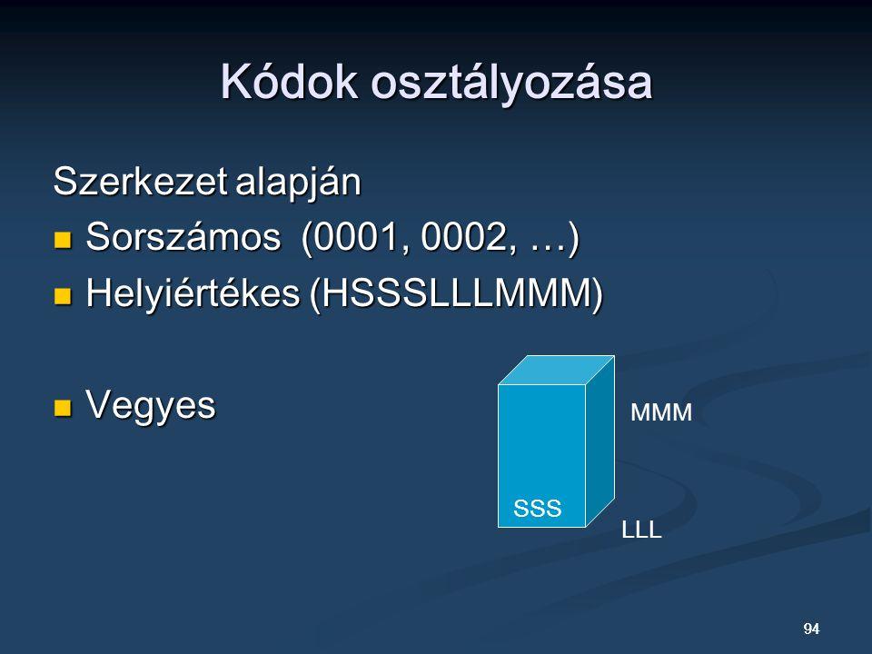 Kódok osztályozása Szerkezet alapján Sorszámos (0001, 0002, …)