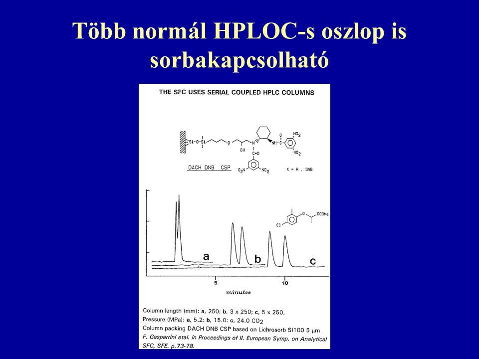 Több normál HPLOC-s oszlop is sorbakapcsolható