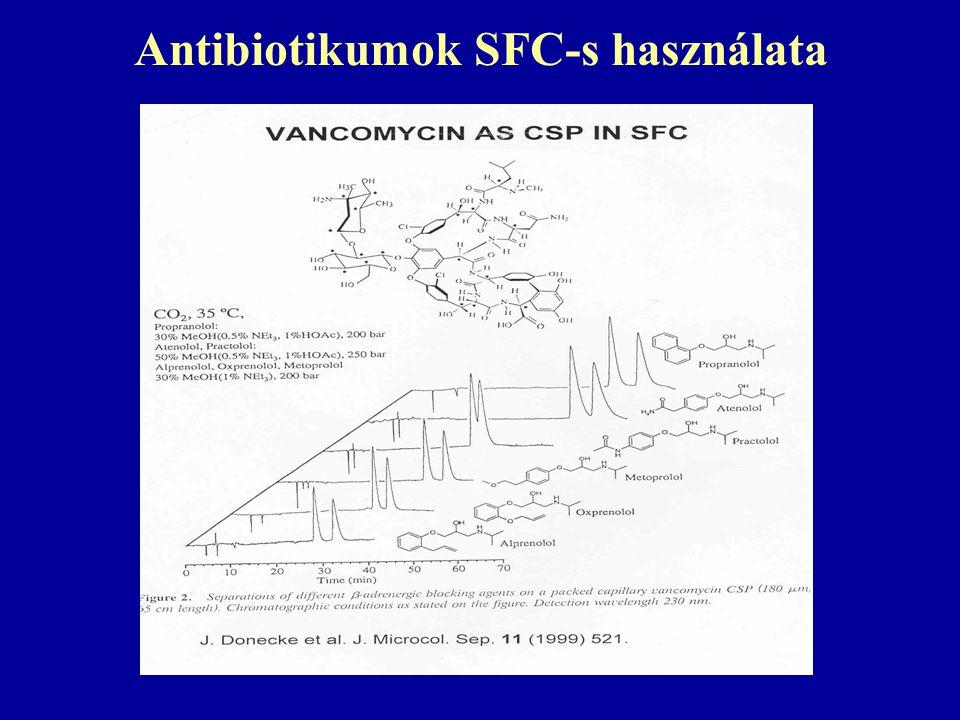 Antibiotikumok SFC-s használata