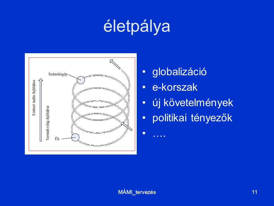 életpálya globalizáció e-korszak új követelmények politikai tényezők