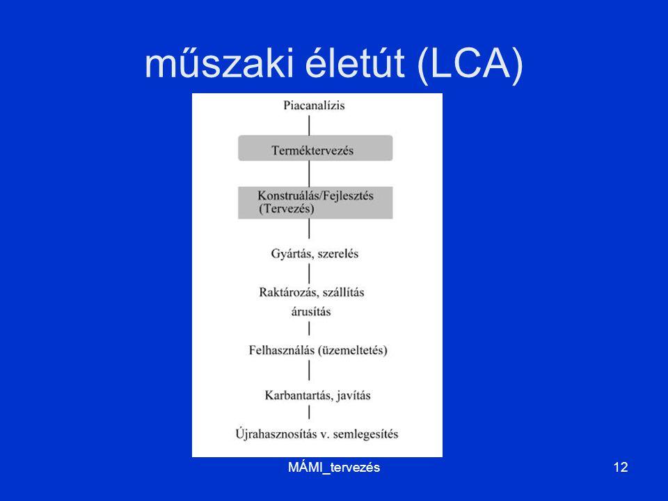 műszaki életút (LCA) MÁMI_tervezés
