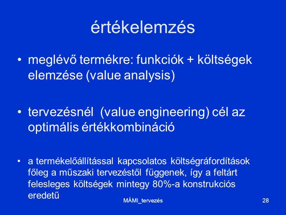 értékelemzés meglévő termékre: funkciók + költségek elemzése (value analysis) tervezésnél (value engineering) cél az optimális értékkombináció.