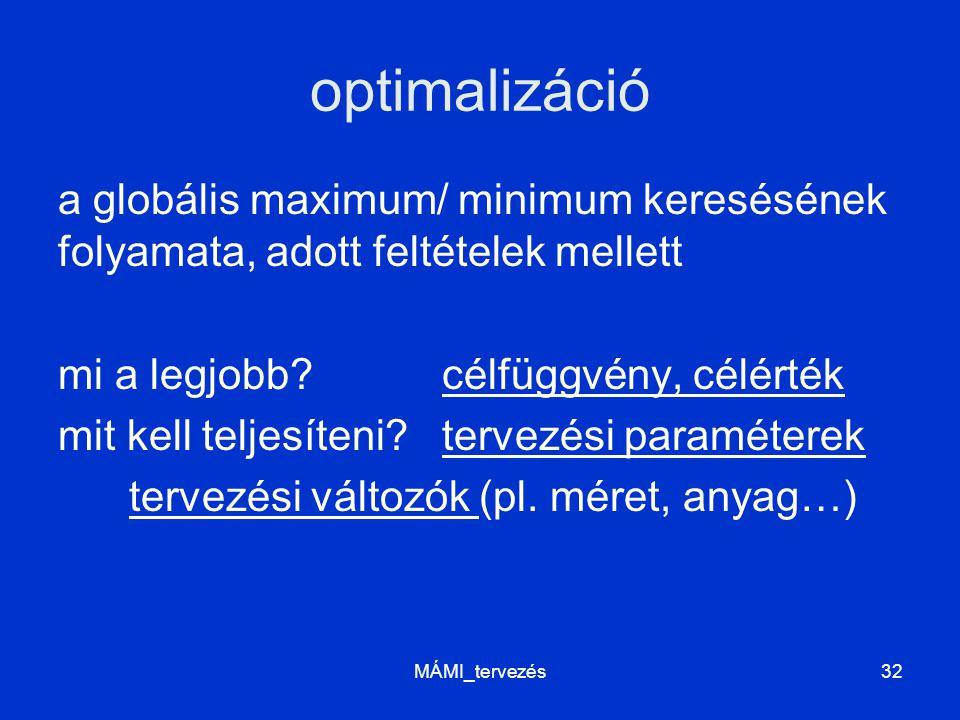 optimalizáció