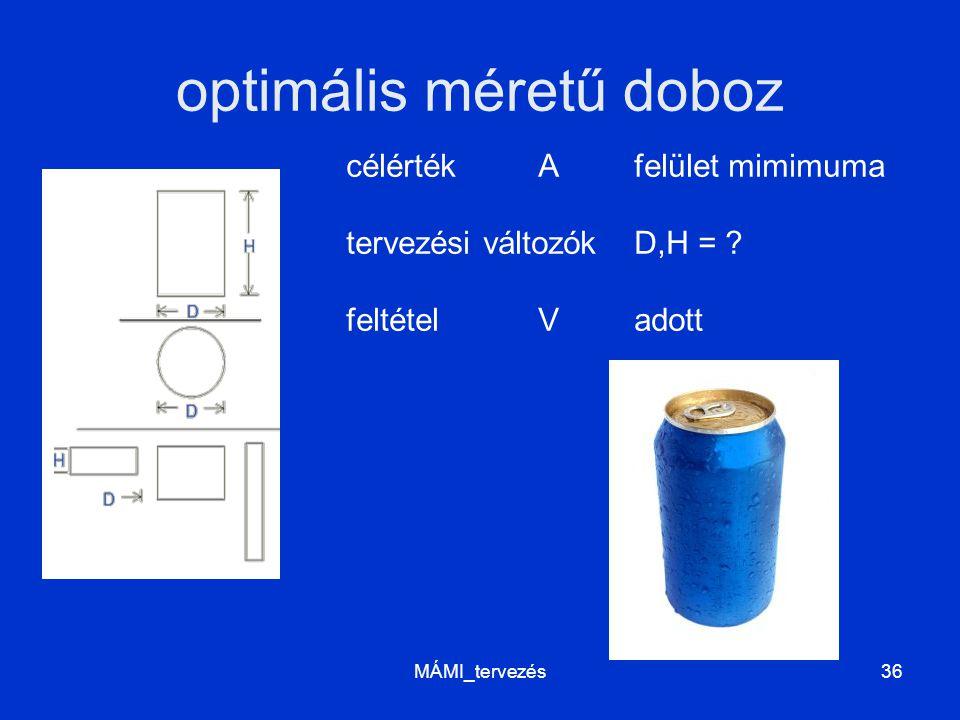 optimális méretű doboz