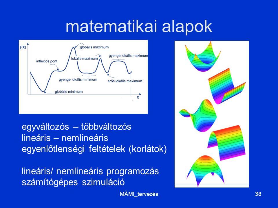 matematikai alapok egyváltozós – többváltozós lineáris – nemlineáris