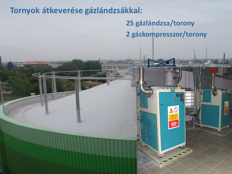 Tornyok átkeverése gázlándzsákkal: 25 gázlándzsa/torony