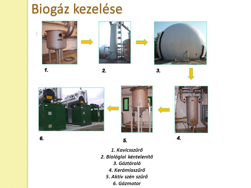 2. Biológiai kéntelenítő