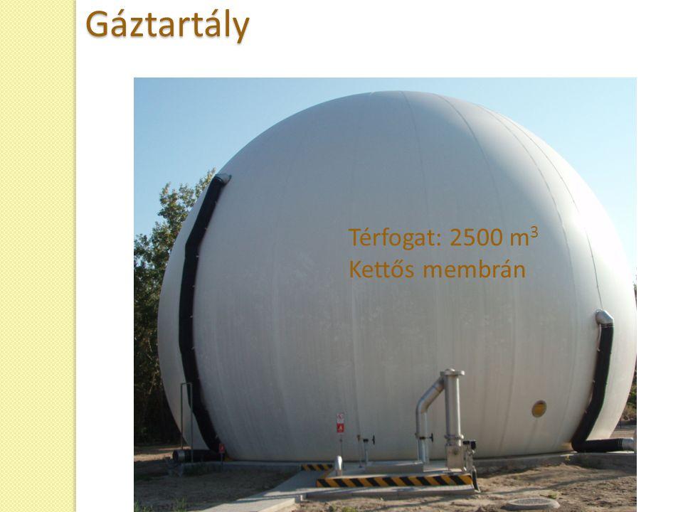 Gáztartály Térfogat: 2500 m3 Kettős membrán 29