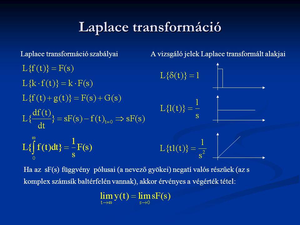 Laplace transformáció