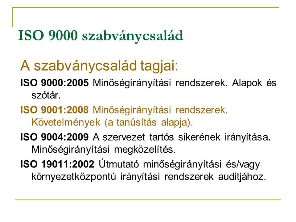 ISO 9000 szabványcsalád A szabványcsalád tagjai: