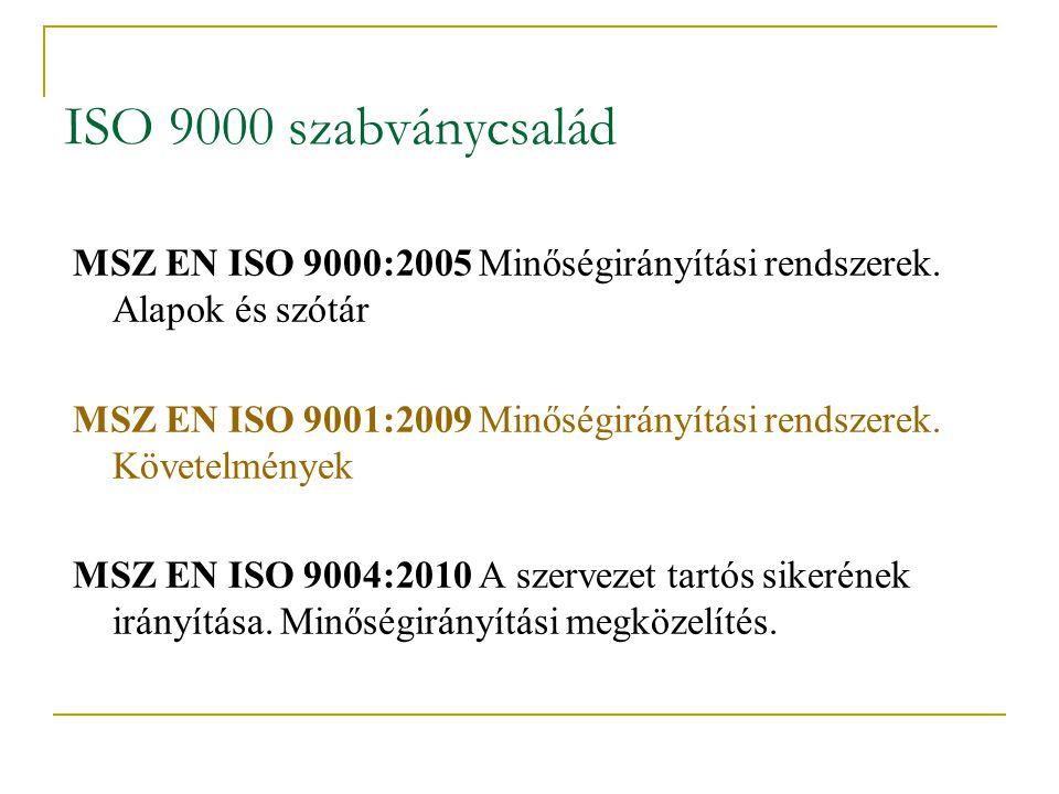 ISO 9000 szabványcsalád MSZ EN ISO 9000:2005 Minőségirányítási rendszerek. Alapok és szótár