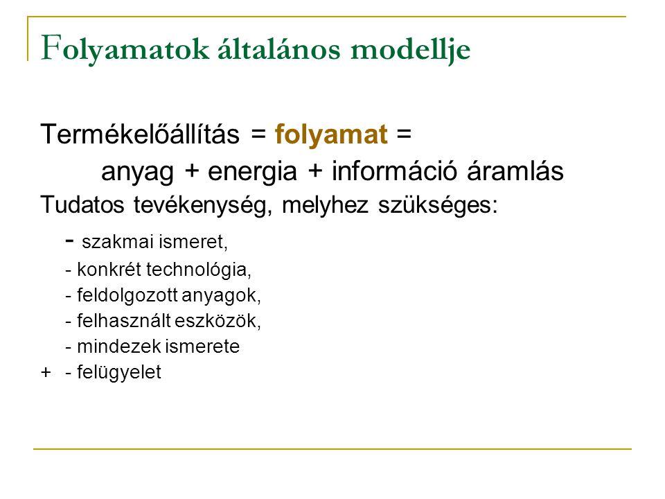 Folyamatok általános modellje