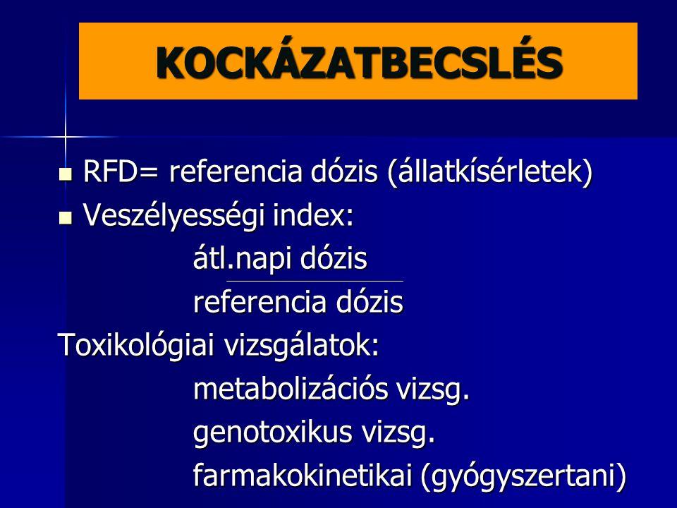 KOCKÁZATBECSLÉS RFD= referencia dózis (állatkísérletek)