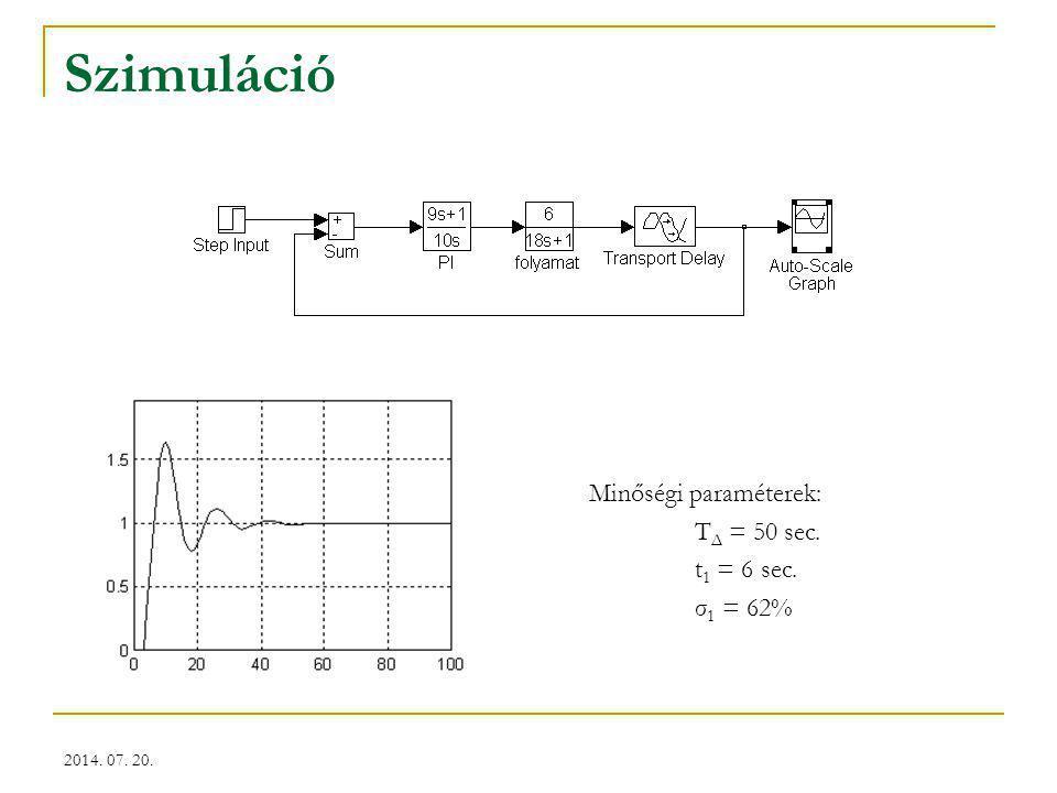 Szimuláció Minőségi paraméterek: TΔ = 50 sec. t1 = 6 sec. σ1 = 62%