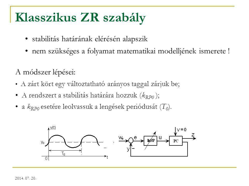 Klasszikus ZR szabály stabilitás határának elérésén alapszik