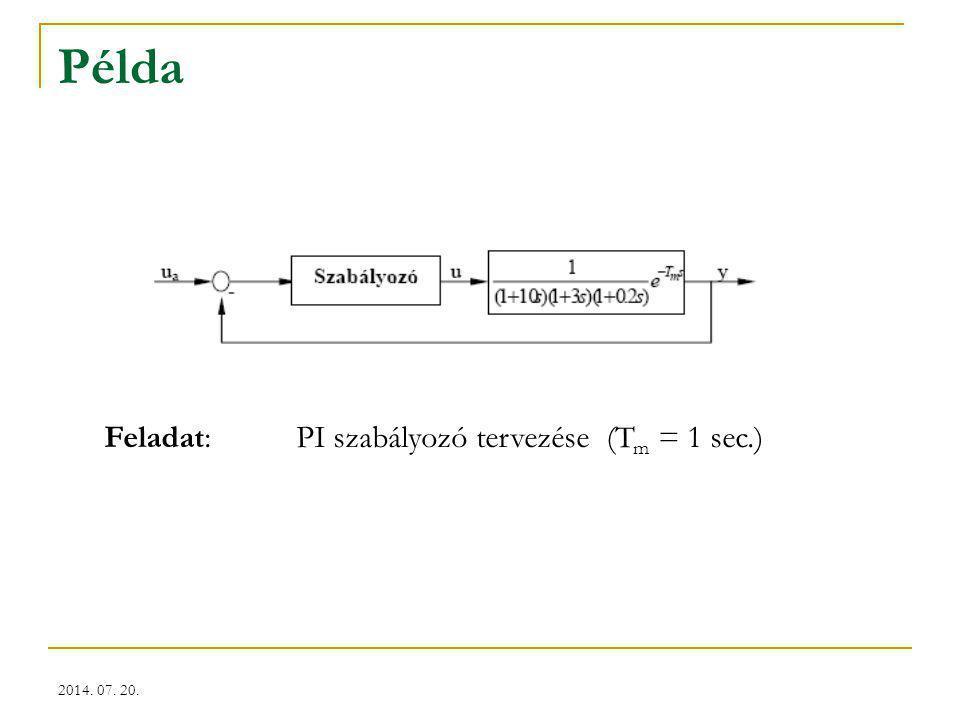 Példa Feladat: PI szabályozó tervezése (Tm = 1 sec.) 2017.04.04.