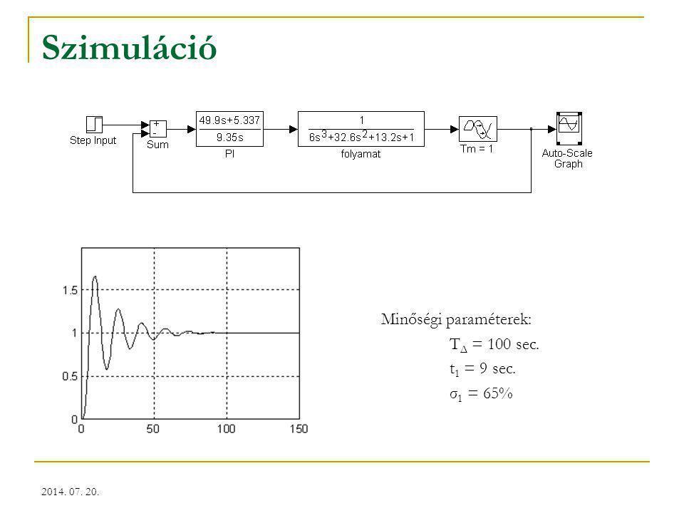 Szimuláció Minőségi paraméterek: TΔ = 100 sec. t1 = 9 sec. σ1 = 65%