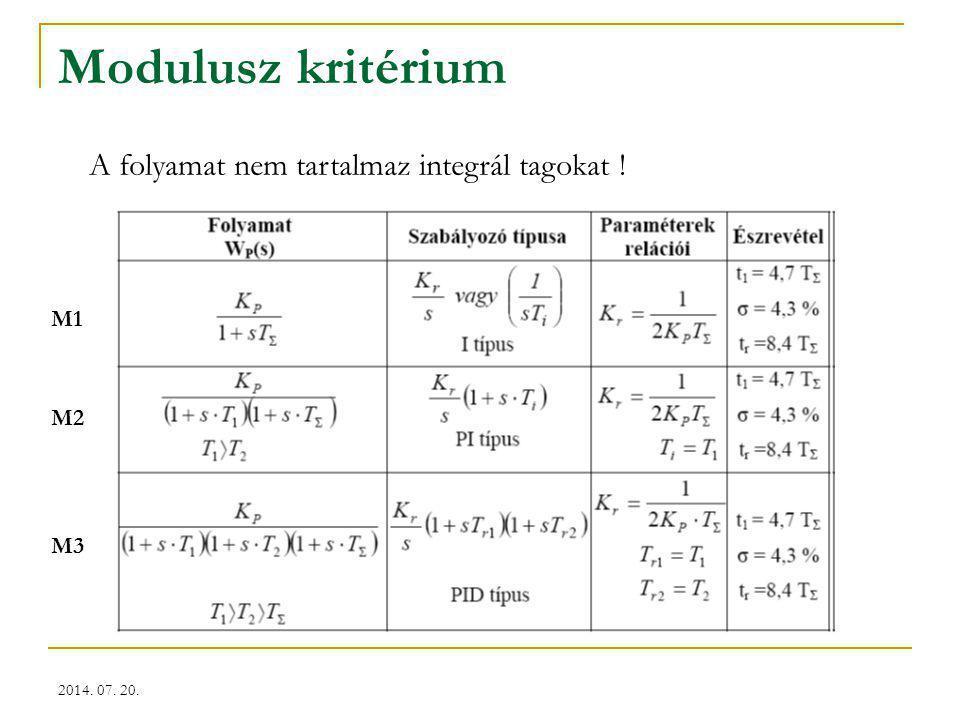 Modulusz kritérium A folyamat nem tartalmaz integrál tagokat ! M1 M2