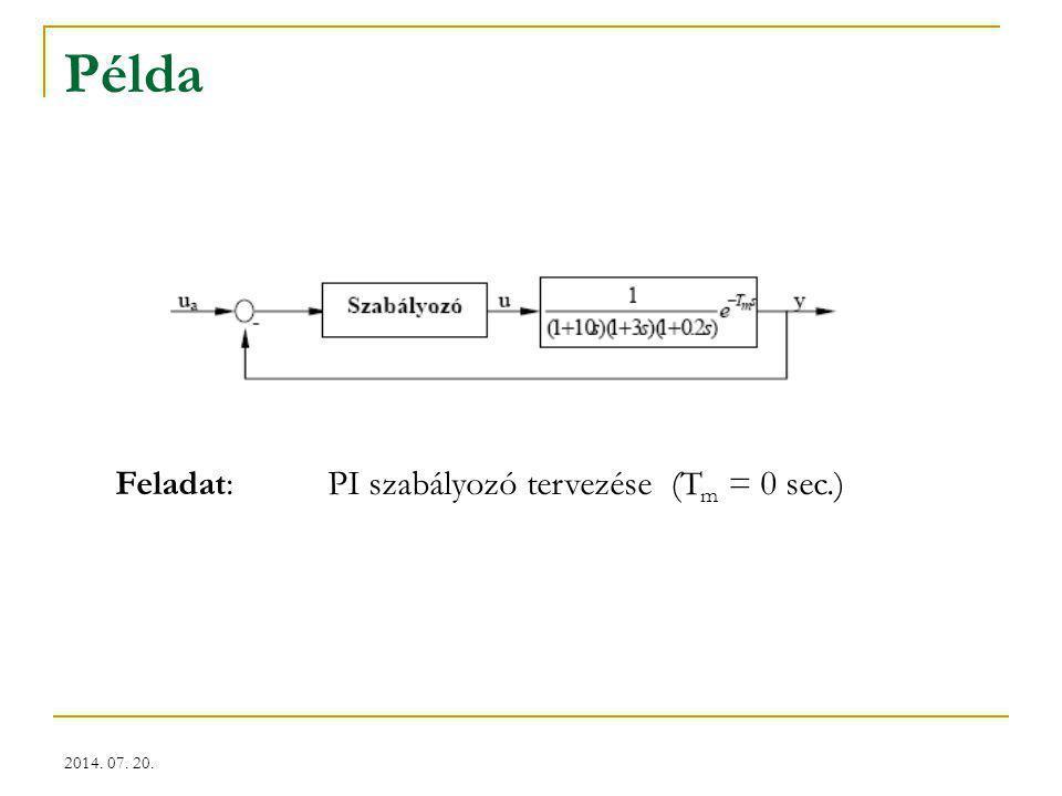 Példa Feladat: PI szabályozó tervezése (Tm = 0 sec.) 2017.04.04.