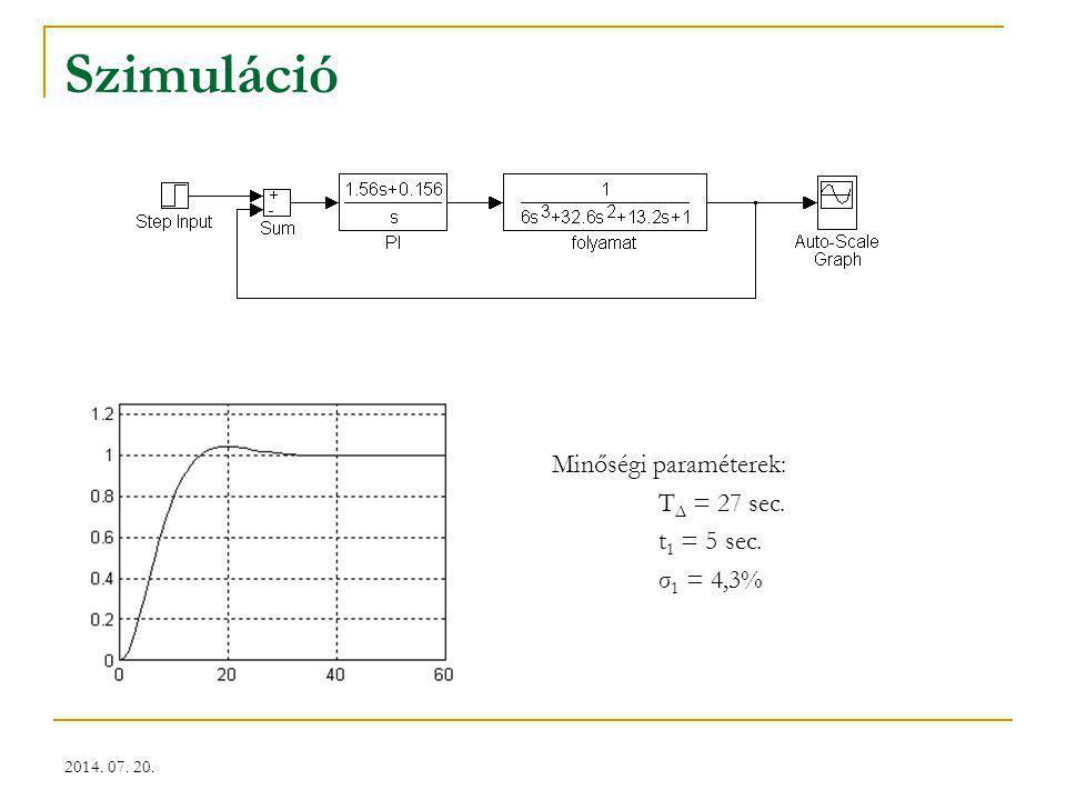 Szimuláció Minőségi paraméterek: TΔ = 27 sec. t1 = 5 sec. σ1 = 4,3%