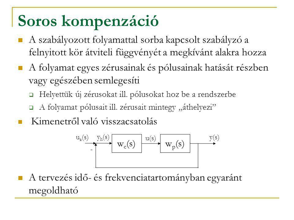 Soros kompenzáció A szabályozott folyamattal sorba kapcsolt szabályzó a felnyitott kör átviteli függvényét a megkívánt alakra hozza.