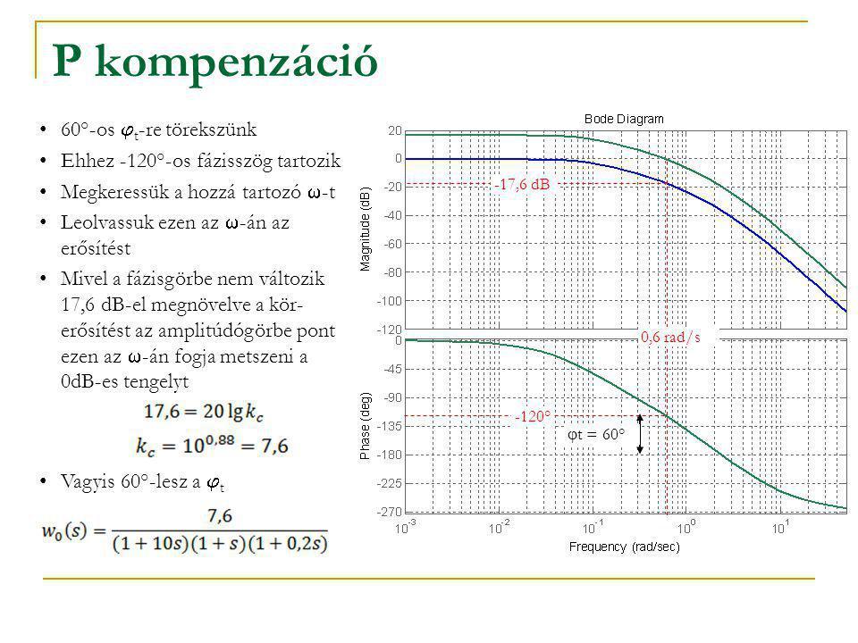P kompenzáció 60°-os jt-re törekszünk